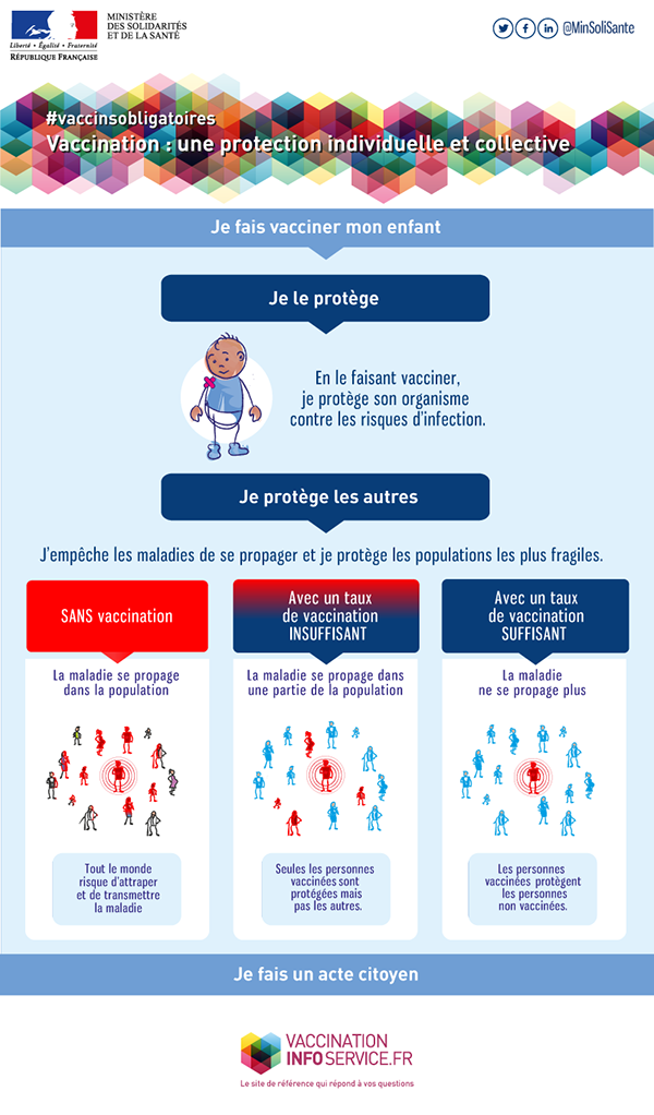 Visuel - Protection vaccinal 2018